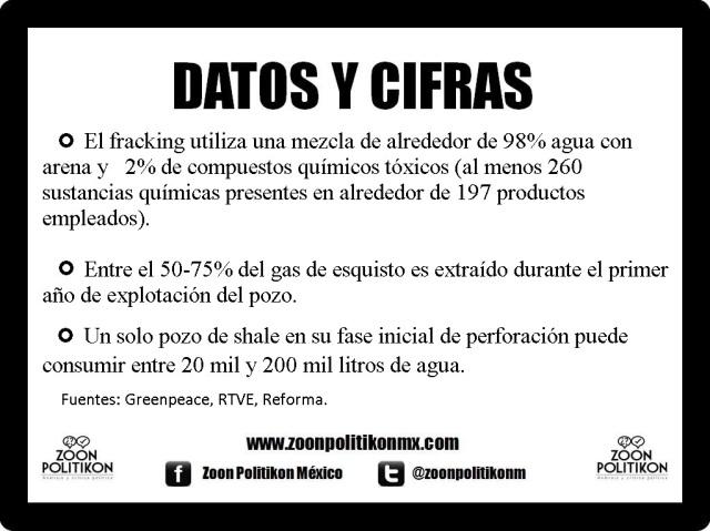 Datos y Cifras (fracking)