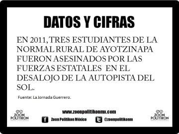 Ayotzinapa 2011