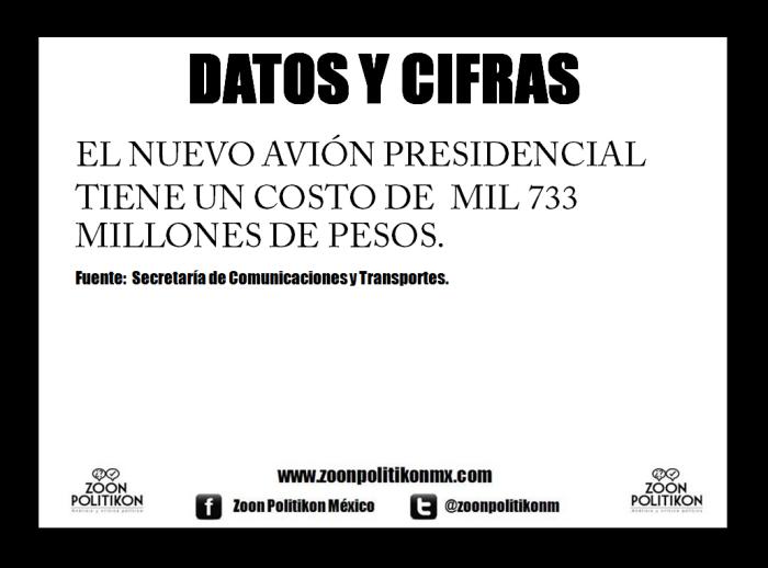 3. DATOS Y CIFRAS